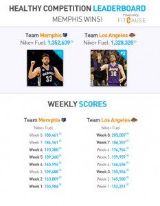 THE HEALTHY COMPETITION - Gasol Foundation